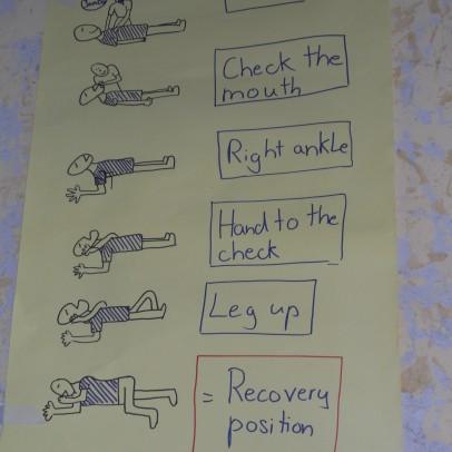 Erklärende Tafeln helfen beim Verständnis (Foto von Innocent)